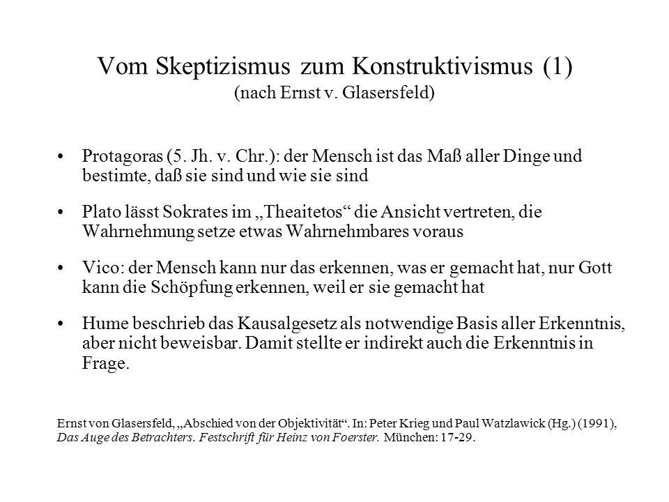 Vom Skeptizismus zum Konstruktivismus (1) (nach Ernst v. Glasersfeld) Protagoras (5. Jh. v. Chr.): der Mensch ist das Maß aller Dinge und bestimte, da