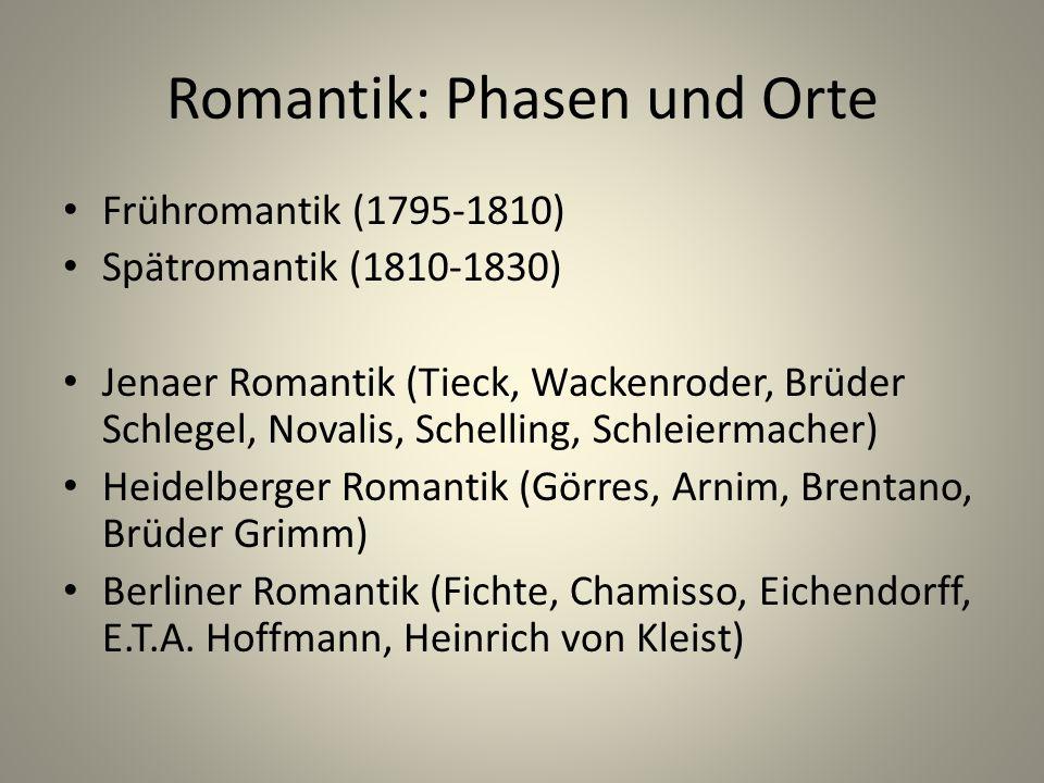 Romantik: Phasen und Orte Frühromantik (1795-1810) Spätromantik (1810-1830) Jenaer Romantik (Tieck, Wackenroder, Brüder Schlegel, Novalis, Schelling, Schleiermacher) Heidelberger Romantik (Görres, Arnim, Brentano, Brüder Grimm) Berliner Romantik (Fichte, Chamisso, Eichendorff, E.T.A.