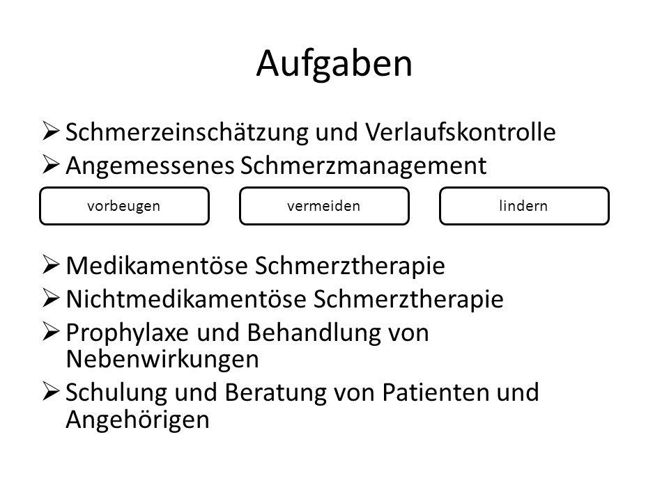 Aufgaben  Schmerzeinschätzung und Verlaufskontrolle  Angemessenes Schmerzmanagement  Medikamentöse Schmerztherapie  Nichtmedikamentöse Schmerzther