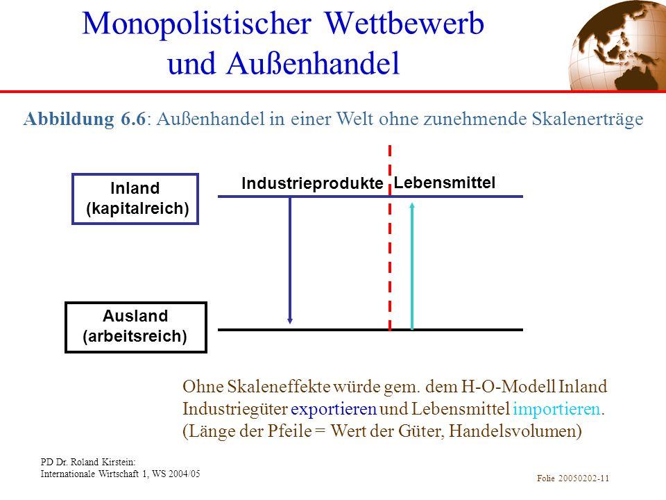 PD Dr. Roland Kirstein: Internationale Wirtschaft 1, WS 2004/05 Folie 20050202-11 Abbildung 6.6: Außenhandel in einer Welt ohne zunehmende Skalenerträ
