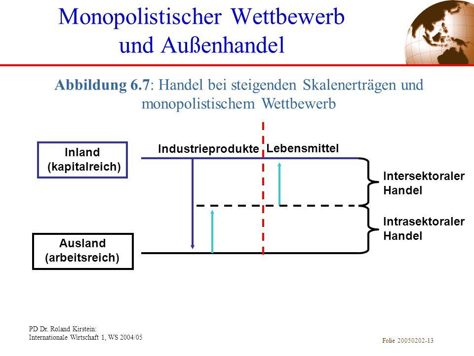 PD Dr. Roland Kirstein: Internationale Wirtschaft 1, WS 2004/05 Folie 20050202-13 Abbildung 6.7: Handel bei steigenden Skalenerträgen und monopolistis