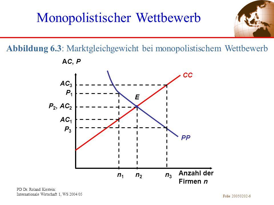 PD Dr. Roland Kirstein: Internationale Wirtschaft 1, WS 2004/05 Folie 20050202-6 PP AC, P Anzahl der Firmen n CC P3P3 AC 3 n3n3 n1n1 AC 1 n2n2 AC 2 E