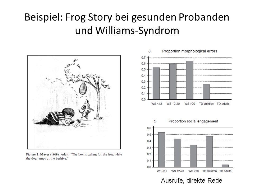 Beispiel: Frog Story bei gesunden Probanden und Williams-Syndrom Ausrufe, direkte Rede