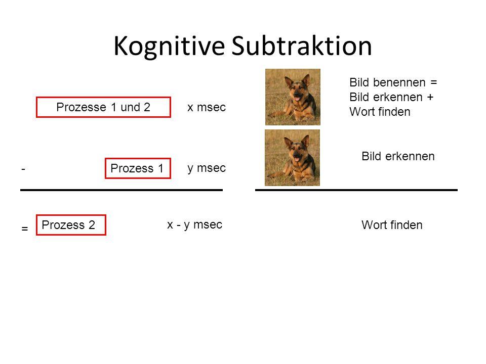 Kognitive Subtraktion - = Prozesse 1 und 2 Prozess 1 Prozess 2 Bild benennen = Bild erkennen + Wort finden Bild erkennen Wort finden x msec y msec x -