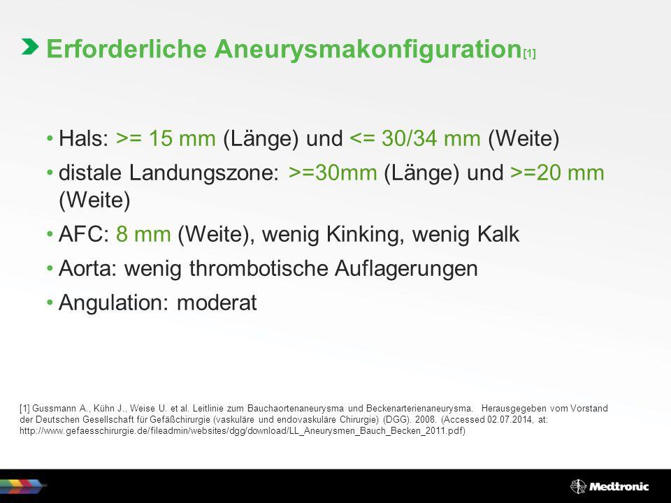 Hals: >= 15 mm (Länge) und <= 30/34 mm (Weite) distale Landungszone: >=30mm (Länge) und >=20 mm (Weite) AFC: 8 mm (Weite), wenig Kinking, wenig Kalk Aorta: wenig thrombotische Auflagerungen Angulation: moderat Erforderliche Aneurysmakonfiguration [1] [1] Gussmann A., Kühn J., Weise U.
