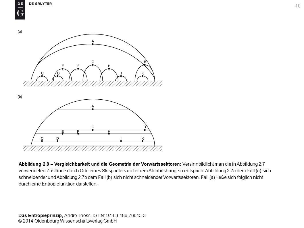 Das Entropieprinzip, André Thess, ISBN: 978-3-486-76045-3 © 2014 Oldenbourg Wissenschaftsverlag GmbH 11 Abbildung 2.9 – Vergleichbarkeit und Wärmekraftmaschinen: Aus Erfahrung wissen wir, dass die Vorwärtssektoren der Zustände A und B den Zustand X enthalten.