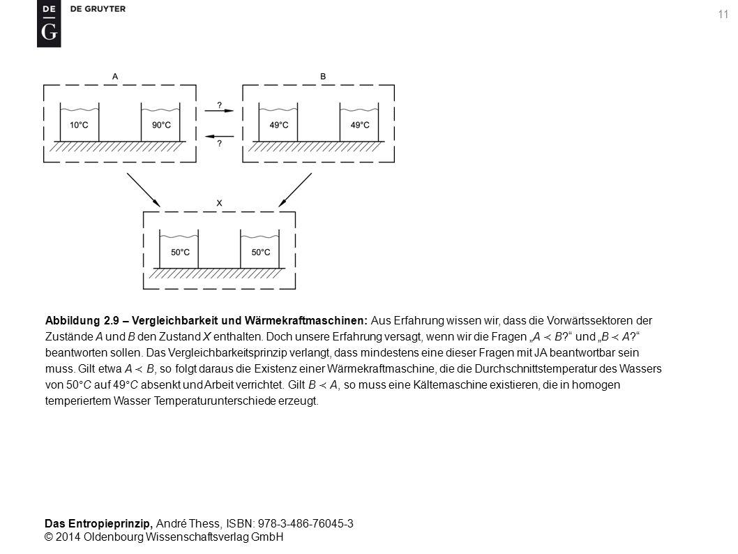 """Das Entropieprinzip, André Thess, ISBN: 978-3-486-76045-3 © 2014 Oldenbourg Wissenschaftsverlag GmbH 12 Abbildung 2.10 – Vergleichbarkeit und die """"Cappuccinoeis-Entmischungsmaschine : Aus Erfahrung wissen wir, dass die Vorwärtssektoren von A und B beide den Zustand X enthalten: Durch Vermischen von Kaffee und Milch (Zustand A) entsteht Cappuccino (Zustand X)."""