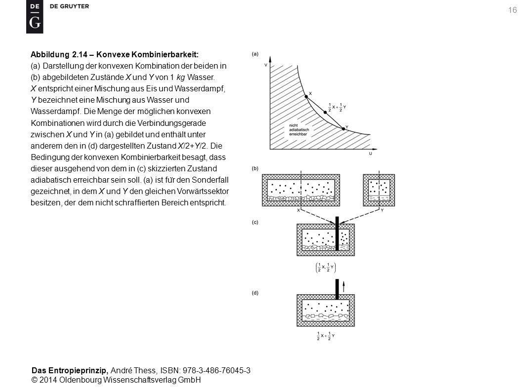 Das Entropieprinzip, André Thess, ISBN: 978-3-486-76045-3 © 2014 Oldenbourg Wissenschaftsverlag GmbH 17 Abbildung 3.1 – Definition eines Entropiemaßstabes: Um die Entropie einer Probe im Zustand X zu bestimmen, ist ein Entropiemaßstab erforderlich.