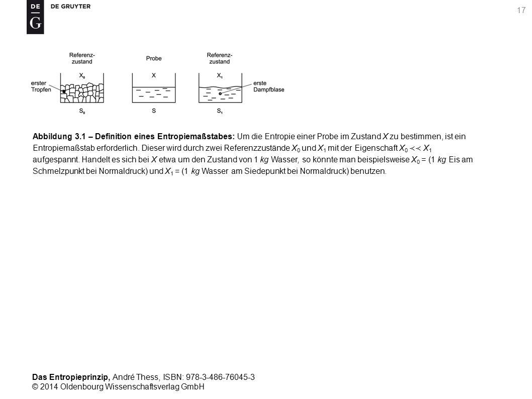 Das Entropieprinzip, André Thess, ISBN: 978-3-486-76045-3 © 2014 Oldenbourg Wissenschaftsverlag GmbH 18 Abbildung 3.2 – Lieb-Yngvason-Maschine und die Entropie eines einfachen Systems: Prinzipielle Methode zur Ermittlung der Entropie von 1 kg Wasser im Zustand X unter Zuhilfenahme einer Lieb-Yngvason-Maschine, die jede Frage nach der adiabatischen Erreichbarkeit zweier Zustände mit JA oder NEIN beantwortet.