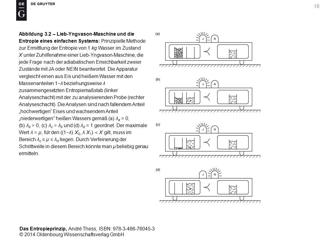 Das Entropieprinzip, André Thess, ISBN: 978-3-486-76045-3 © 2014 Oldenbourg Wissenschaftsverlag GmbH 19 Abbildung 3.3 – Adiabatische Zustandsänderungen und Isentropen: (a) Höhenänderung h eines Gewichts im Schwerefeld der Erde nach einer adiabatischen Zustandsänderung, die ein System aus dem Zustand ((1−λ ) X 0, λX 1 ) in den Zustand X u ̈ berfu ̈ hrt.