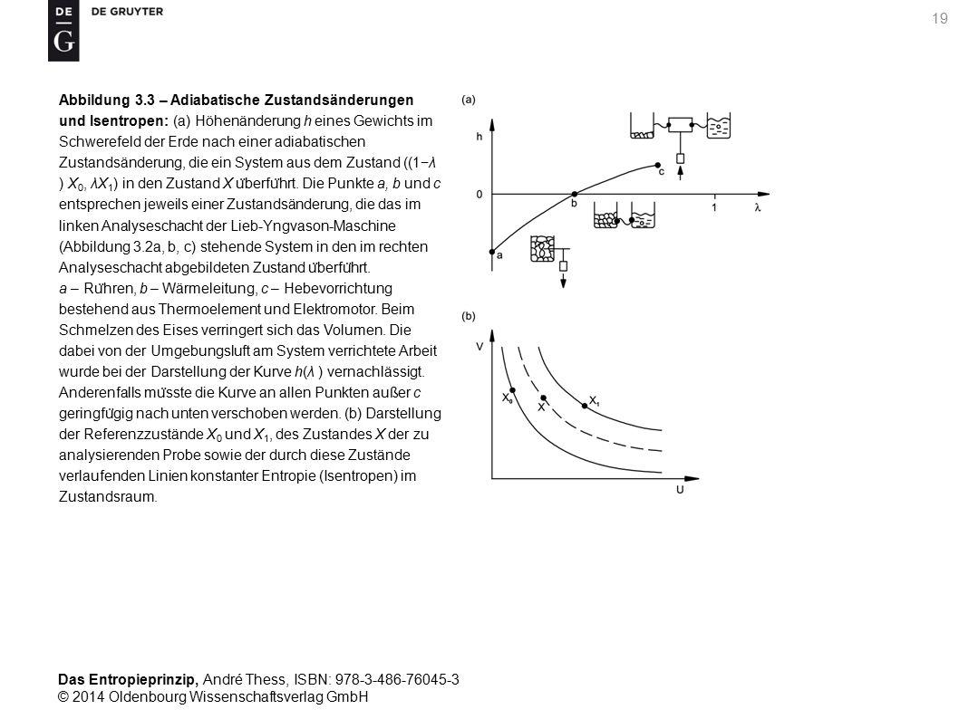 Das Entropieprinzip, André Thess, ISBN: 978-3-486-76045-3 © 2014 Oldenbourg Wissenschaftsverlag GmbH 20