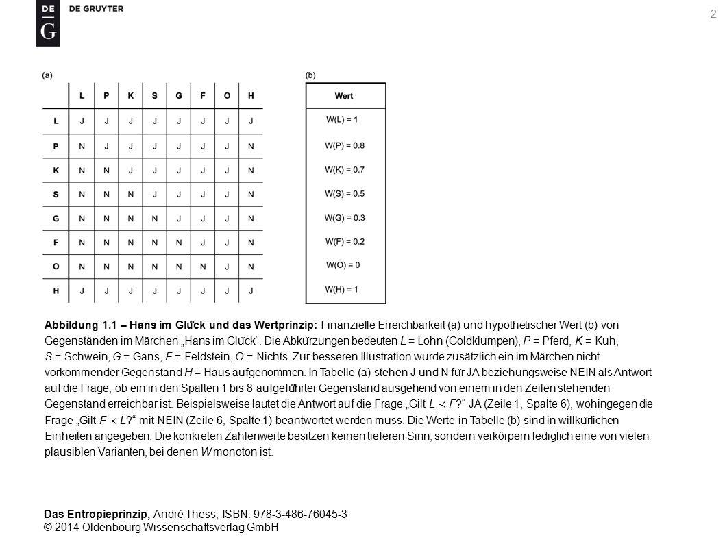 Das Entropieprinzip, André Thess, ISBN: 978-3-486-76045-3 © 2014 Oldenbourg Wissenschaftsverlag GmbH 3