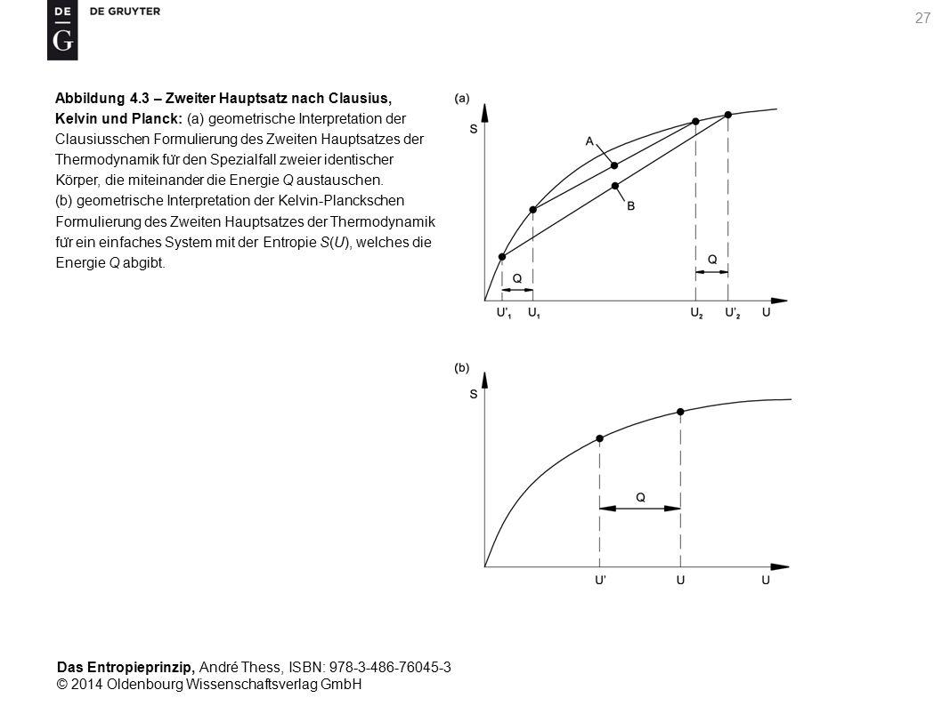 Das Entropieprinzip, André Thess, ISBN: 978-3-486-76045-3 © 2014 Oldenbourg Wissenschaftsverlag GmbH 28 Abbildung 4.4 – Zweiter Hauptsatz nach Carathéodory: Geometrische Interpretation der Carathéodoryschen Formulierung des Zweiten Hauptsatzes der Thermodynamik anhand dreier Punktmengen konstanter Entropie (Isentropen) mit S 1 < S 2 < S 3.