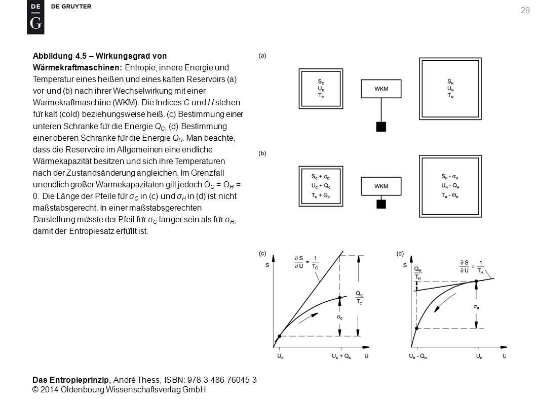 Das Entropieprinzip, André Thess, ISBN: 978-3-486-76045-3 © 2014 Oldenbourg Wissenschaftsverlag GmbH 30 Abbildung 4.6 – Leistungsfaktor von Kältemaschinen und Wärmepumpen: Entropie, innere Energie und Temperatur eines heißen und eines kalten Reservoirs (a) vor und (b) nach ihrer Wechselwirkung mit einer Kältemaschine (KM) oder einer Wärmepumpe (WP).