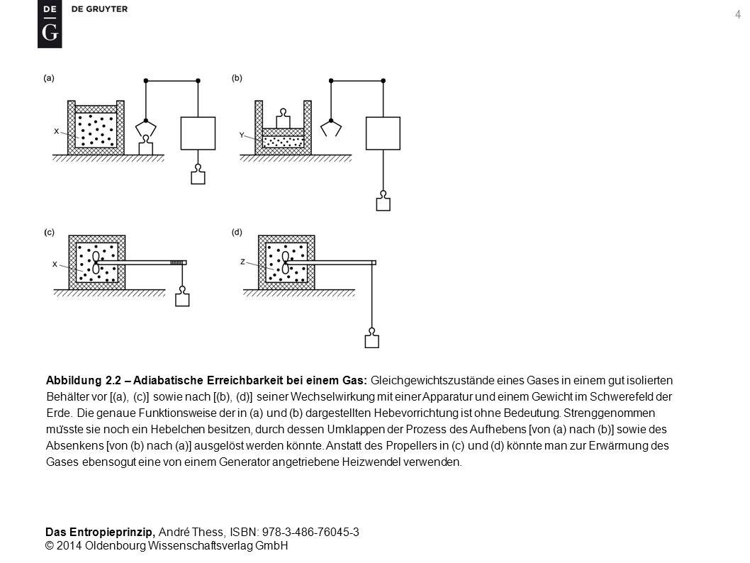 Das Entropieprinzip, André Thess, ISBN: 978-3-486-76045-3 © 2014 Oldenbourg Wissenschaftsverlag GmbH 5 Abbildung 2.3 – Von der adiabatischen Erreichbarkeit zur Entropie: Adiabatische Erreichbarkeit (a) und Entropie (b) der in Abbildung 2.2 dargestellten Gleichgewichtszustände.