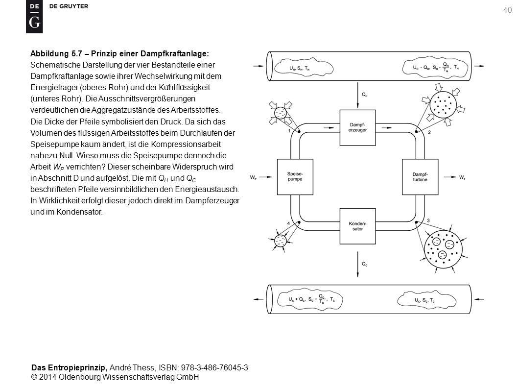 Das Entropieprinzip, André Thess, ISBN: 978-3-486-76045-3 © 2014 Oldenbourg Wissenschaftsverlag GmbH 41 Abbildung 5.8 – Entropie von Ammoniak: (a) grafische und (b) tabellarische Darstellung wichtiger thermodynamischer Zustandsgrößen von Ammoniak.