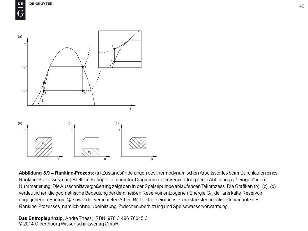 Das Entropieprinzip, André Thess, ISBN: 978-3-486-76045-3 © 2014 Oldenbourg Wissenschaftsverlag GmbH 43 Abbildung 5.10 – Technische Arbeit: (a) Rankine-Prozess im Volumen-Druck-Diagramm, (b) und (c) geometrische Interpretation der technischen Arbeit ∫V(p)dp als Fläche links von einer V(p)-Kurve, (d) Nettoarbeit als Differenz der technischen Arbeiten in Speisepumpe und Turbine.