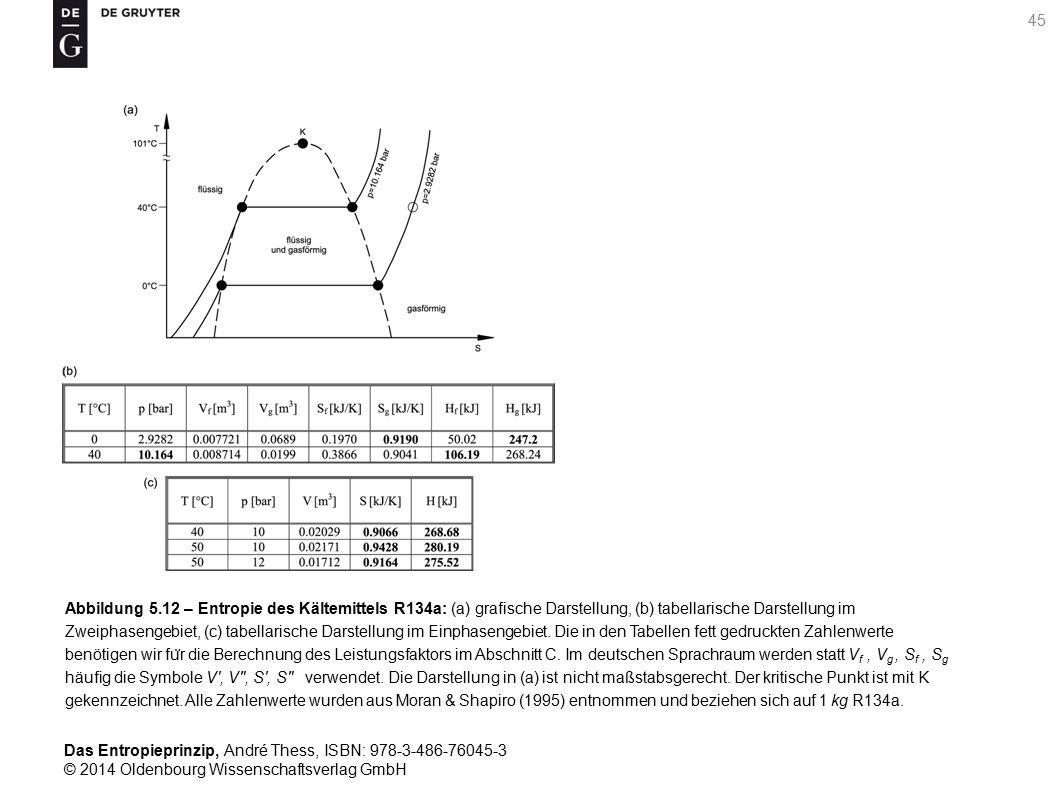Das Entropieprinzip, André Thess, ISBN: 978-3-486-76045-3 © 2014 Oldenbourg Wissenschaftsverlag GmbH 46 Abbildung 5.13 – Kaltdampf-Kompressionskältemaschine: (a) Zustandsänderungen des thermodynamischen Arbeitsstoffes dargestellt im Entropie-Temperatur-Diagramm unter Verwendung der in Abbildung 5.11 eingefu ̈ hrten Nummerierung.