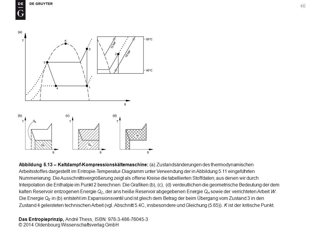 Das Entropieprinzip, André Thess, ISBN: 978-3-486-76045-3 © 2014 Oldenbourg Wissenschaftsverlag GmbH 47