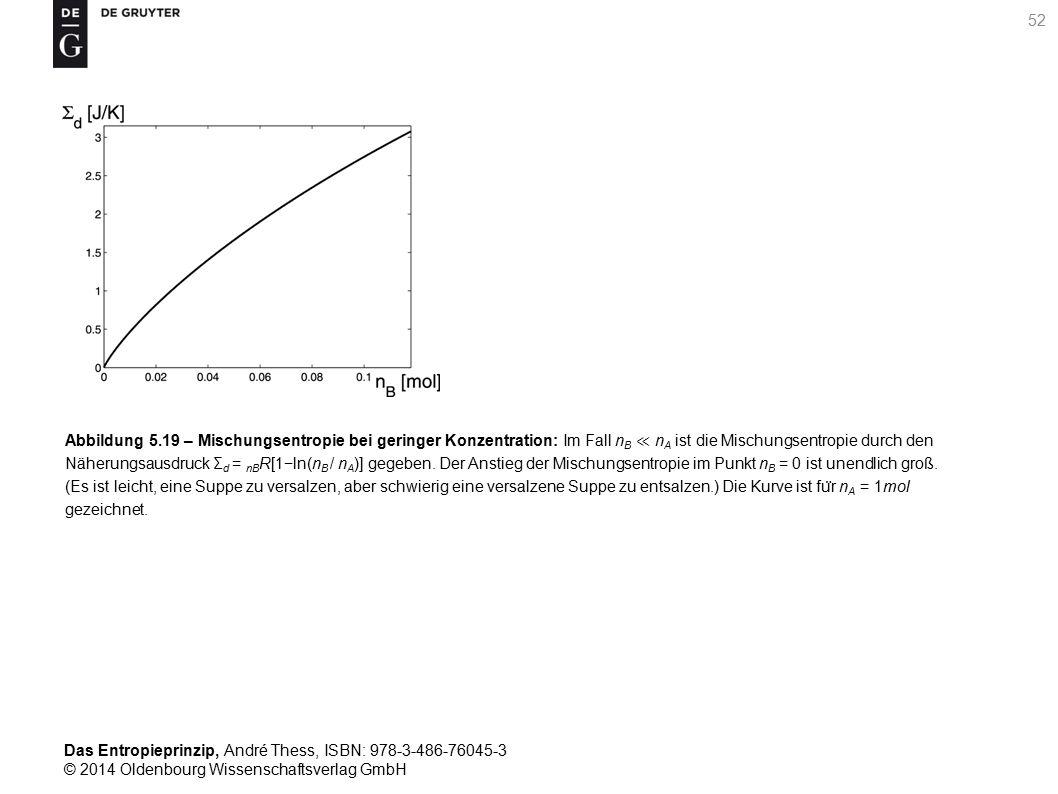 Das Entropieprinzip, André Thess, ISBN: 978-3-486-76045-3 © 2014 Oldenbourg Wissenschaftsverlag GmbH 53 Abbildung 5.20 – Mischungsentropie bei verdu ̈ nnten Lösungen und Gasmischungen: Ein außenstehender Beobachter kann nicht unterscheiden, ob sich zwei Flu ̈ ssigkeiten (a) zu einer verdu ̈ nnten Lösung (b) oder zwei Gase (c) zu einer verdu ̈ nnten Gasmischung (d) vermischen.
