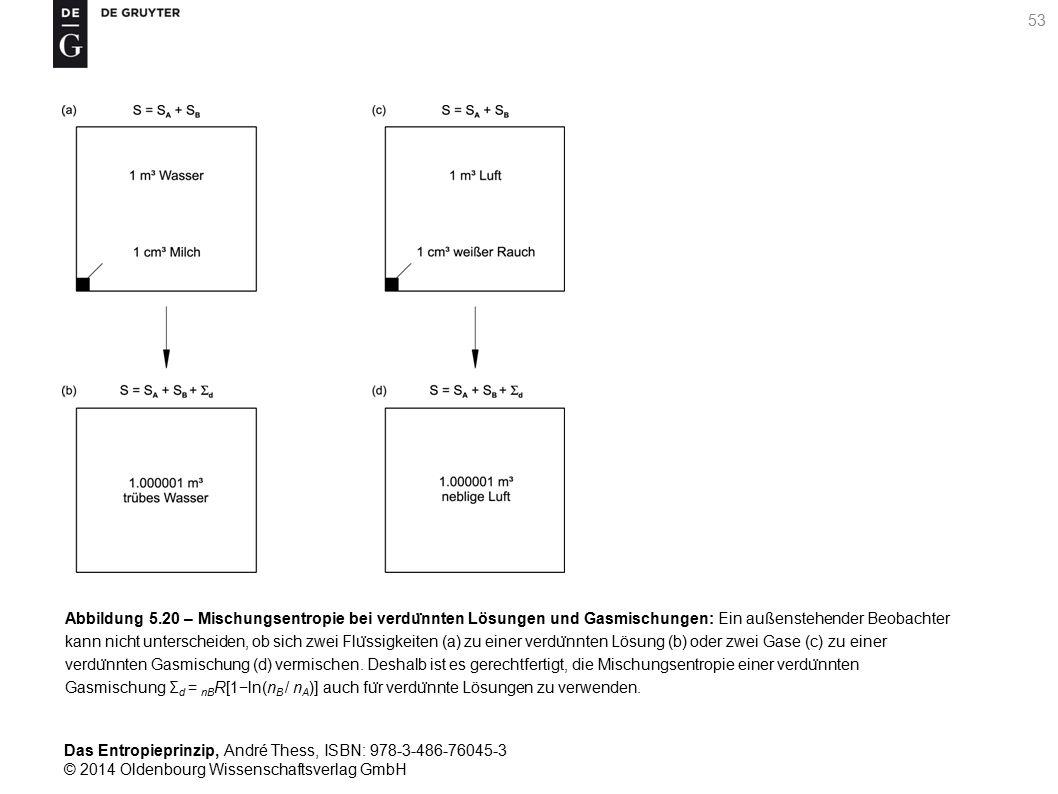 Das Entropieprinzip, André Thess, ISBN: 978-3-486-76045-3 © 2014 Oldenbourg Wissenschaftsverlag GmbH 54 Abbildung 5.21 – Grundlage des Schnapsbrennens: Zustandsdiagramm des Zweistoffsystems Wasser-Alkohol (Ethanol).