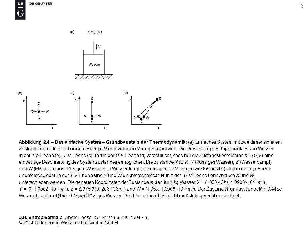 Das Entropieprinzip, André Thess, ISBN: 978-3-486-76045-3 © 2014 Oldenbourg Wissenschaftsverlag GmbH 7 Abbildung 2.5 – Zustandskoordinaten ausgewählter Systeme: (a) Zusammengesetztes System mit zwei Energie- und zwei Arbeitskoordinaten, (b) einfaches System mit zwei Arbeitskoordinaten, welches durch thermische Verbindung der beiden Teilsysteme aus (a) entstanden ist.