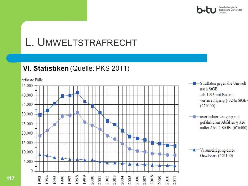 117 L. U MWELTSTRAFRECHT VI. Statistiken (Quelle: PKS 2011)