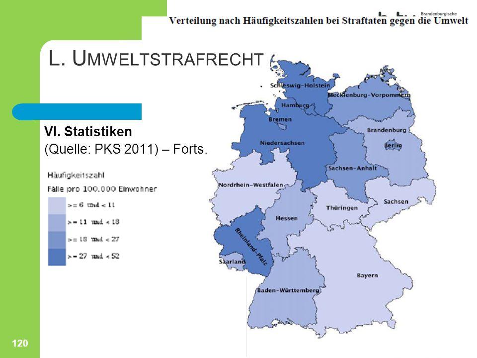 120 L. U MWELTSTRAFRECHT VI. Statistiken (Quelle: PKS 2011) – Forts.