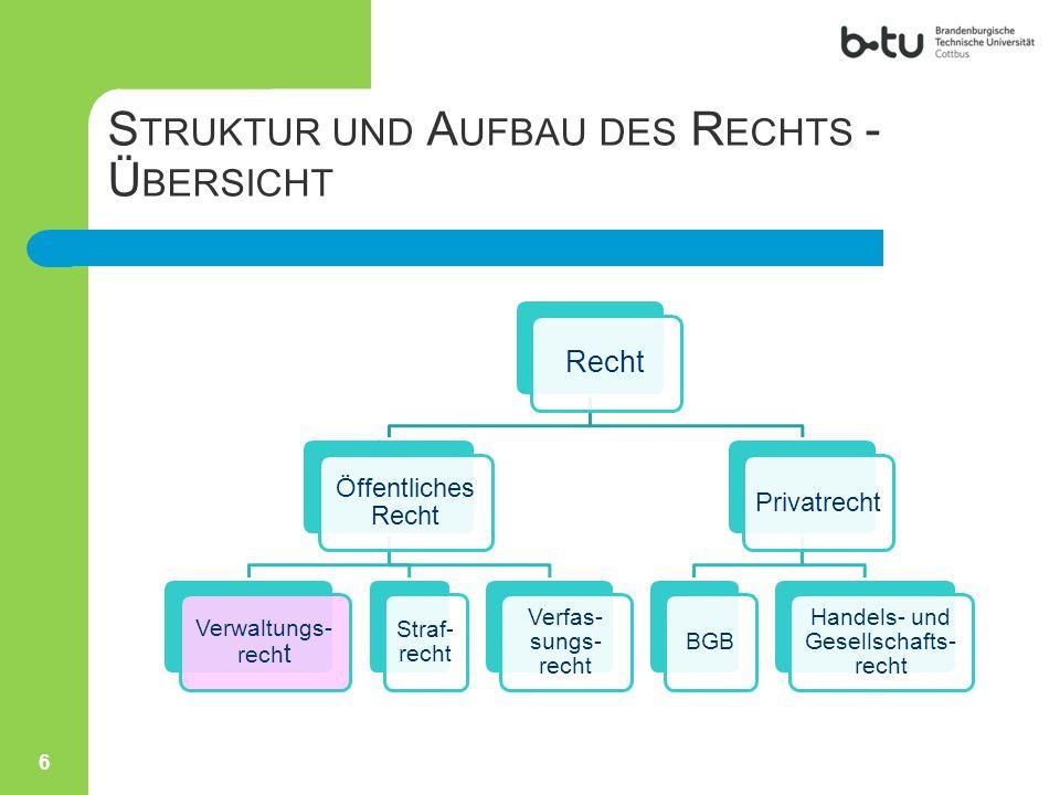 V.Weitere behördliche Entscheidungen im Rahmen des Genehmigungsverfahrens (Forts.) 3.