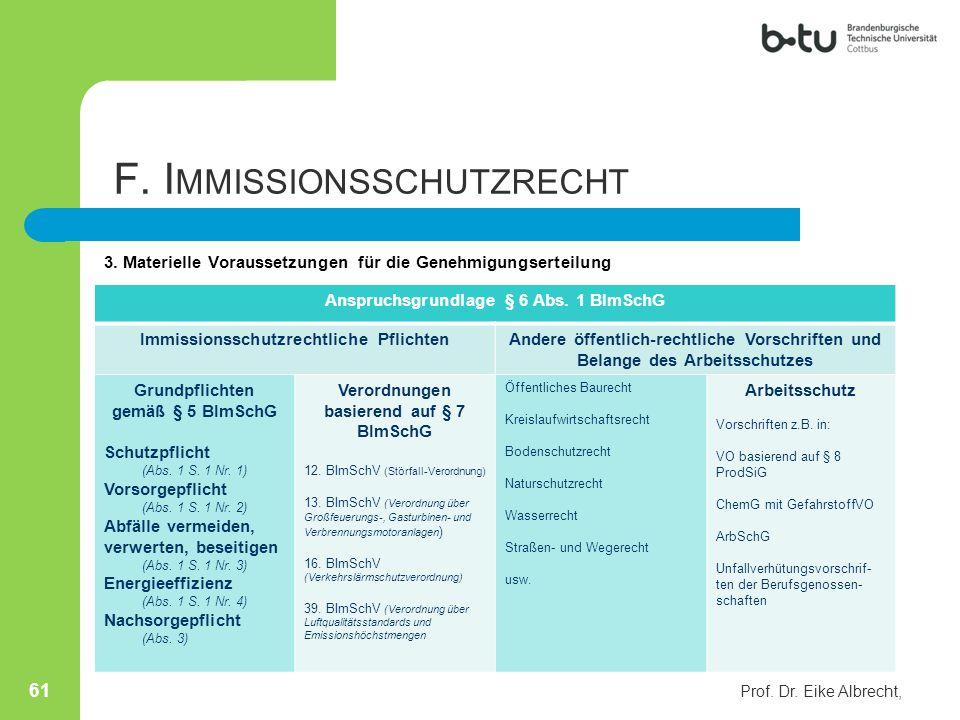 3. Materielle Voraussetzungen für die Genehmigungserteilung Prof. Dr. Eike Albrecht, 61 Anspruchsgrundlage § 6 Abs. 1 BImSchG Immissionsschutzrechtlic
