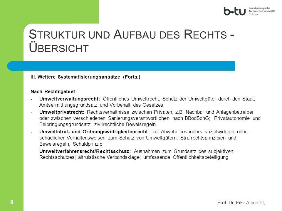 S TRUKTUR UND A UFBAU DES U MWELTRECHTS – Ü BERSICHT Verwaltungsrecht Polizeirecht Umweltrecht Allg.