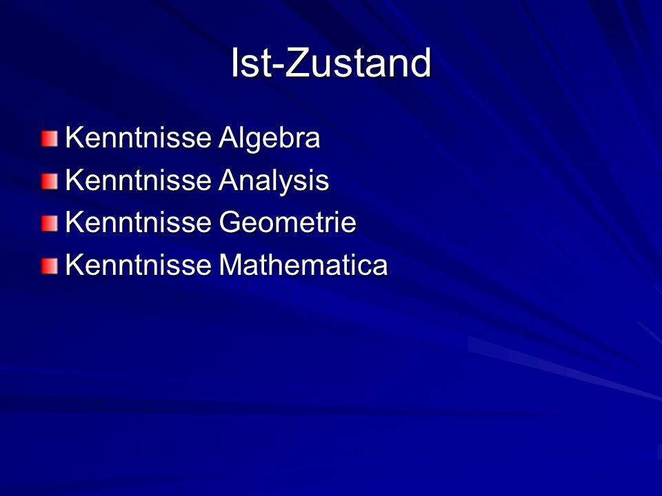 Ist-Zustand Kenntnisse Algebra Kenntnisse Analysis Kenntnisse Geometrie Kenntnisse Mathematica