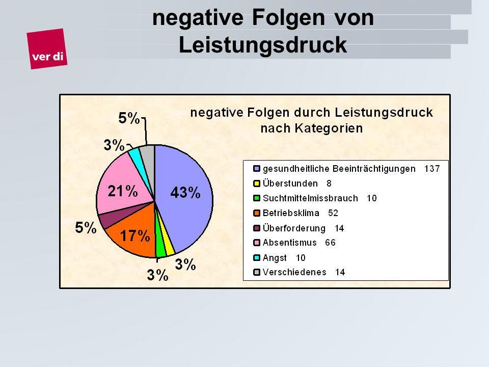 negative Folgen von Leistungsdruck