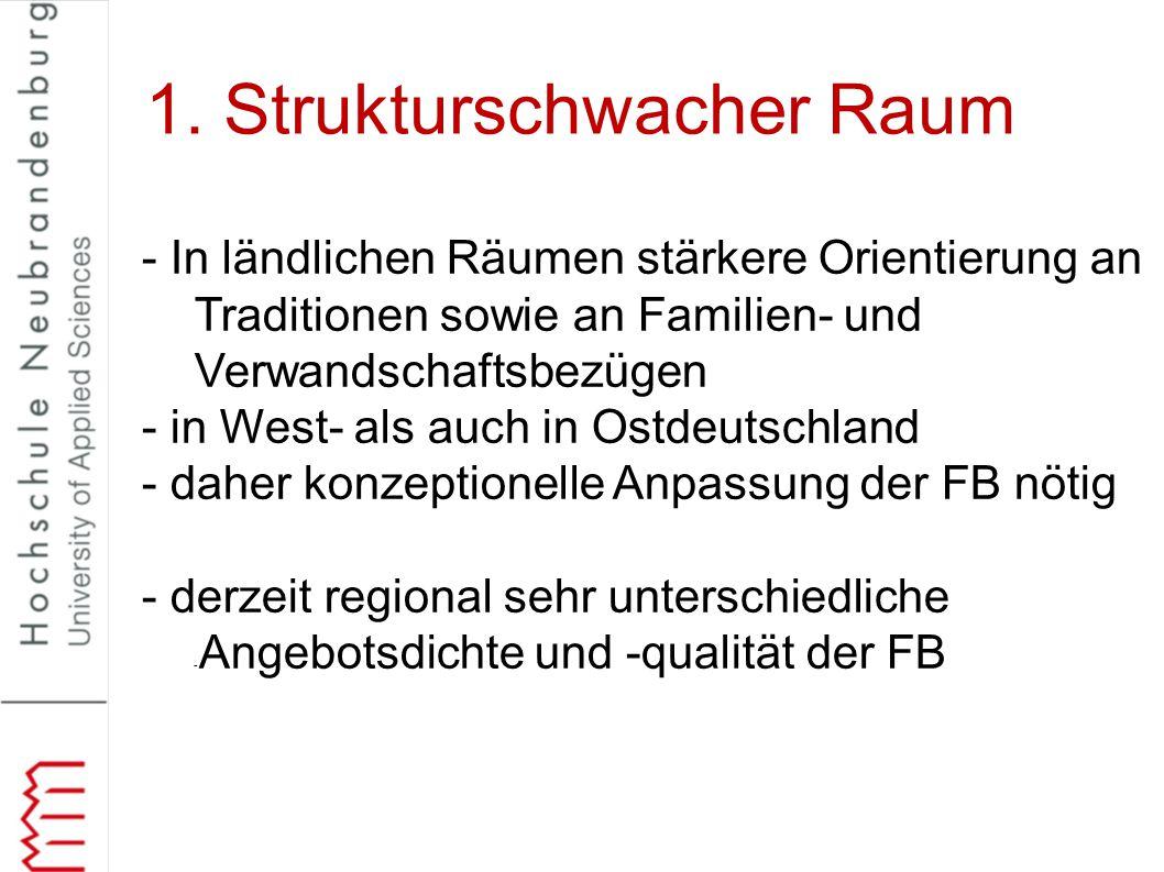 1. Strukturschwacher Raum - In ländlichen Räumen stärkere Orientierung an Traditionen sowie an Familien- und Verwandschaftsbezügen - in West- als auch