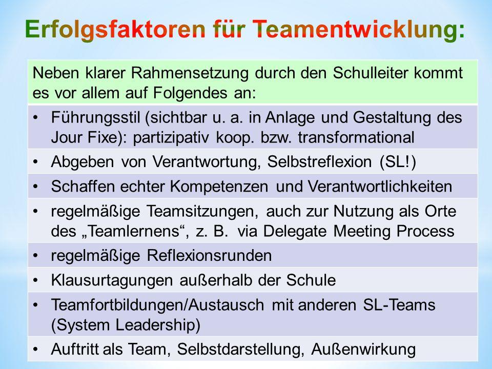 Neben klarer Rahmensetzung durch den Schulleiter kommt es vor allem auf Folgendes an: Führungsstil (sichtbar u.