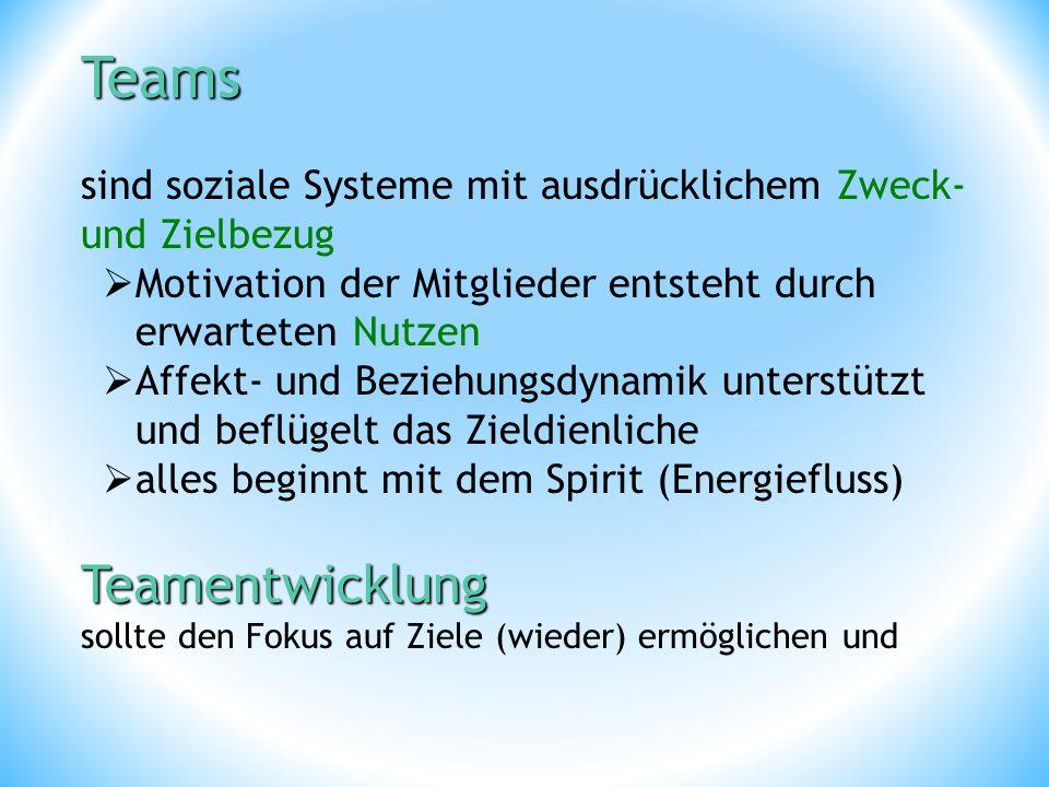 Teams sind soziale Systeme mit ausdrücklichem Zweck- und Zielbezug  Motivation der Mitglieder entsteht durch erwarteten Nutzen  Affekt- und Beziehungsdynamik unterstützt und beflügelt das Zieldienliche  alles beginnt mit dem Spirit (Energiefluss)Teamentwicklung sollte den Fokus auf Ziele (wieder) ermöglichen und