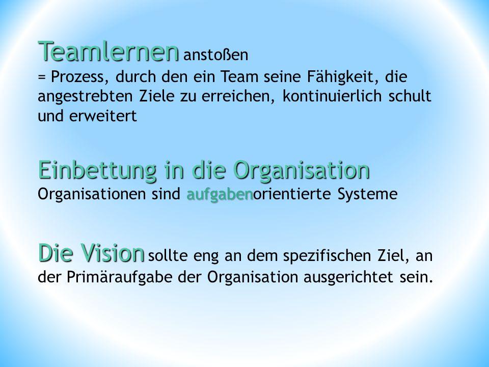 Teamlernen Teamlernen anstoßen = Prozess, durch den ein Team seine Fähigkeit, die angestrebten Ziele zu erreichen, kontinuierlich schult und erweitert Einbettung in die Organisation aufgaben Organisationen sind aufgabenorientierte Systeme Die Vision Die Vision sollte eng an dem spezifischen Ziel, an der Primäraufgabe der Organisation ausgerichtet sein.