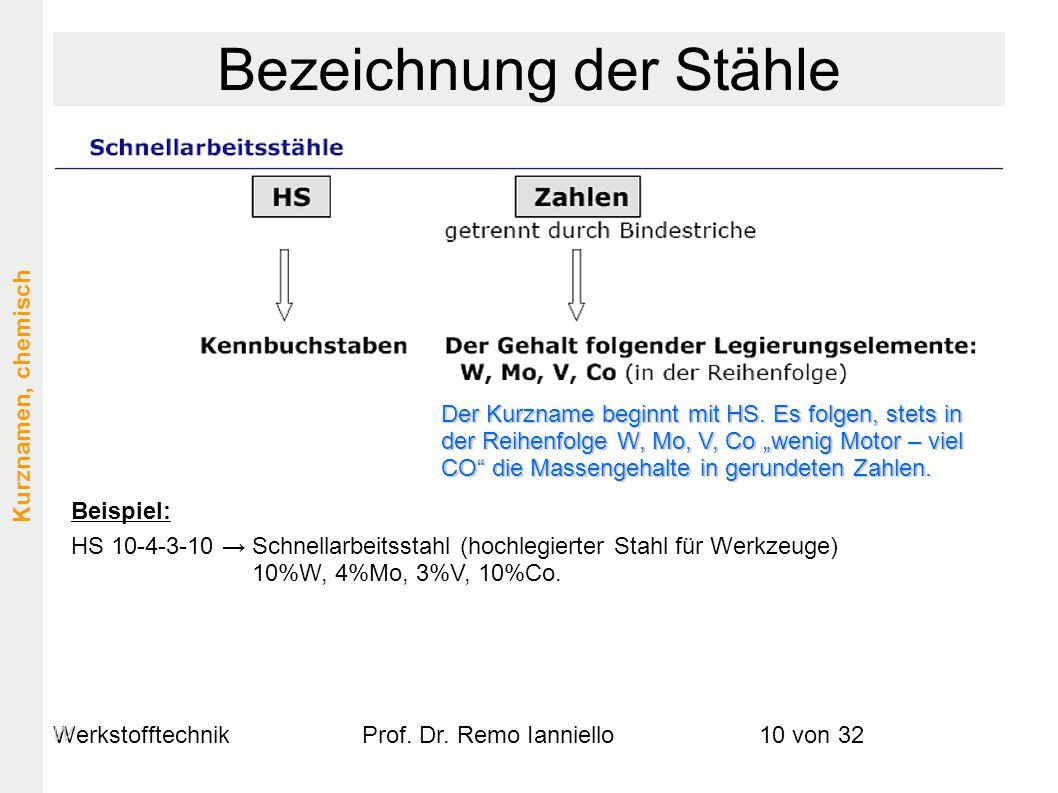 """WerkstofftechnikProf. Dr. Remo Ianniello10 von 32 Kurznamen, chemisch Der Kurzname beginnt mit HS. Es folgen, stets in der Reihenfolge W, Mo, V, Co """"w"""