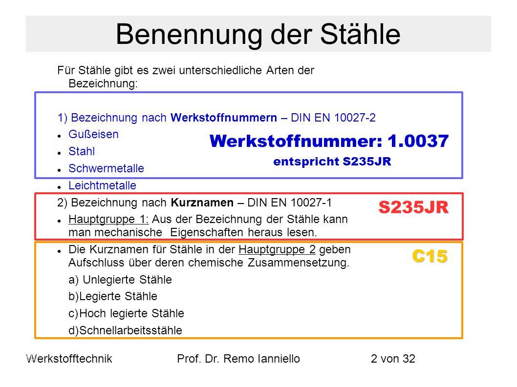 WerkstofftechnikProf. Dr. Remo Ianniello2 von 32 Benennung der Stähle Für Stähle gibt es zwei unterschiedliche Arten der Bezeichnung: 1) Bezeichnung n