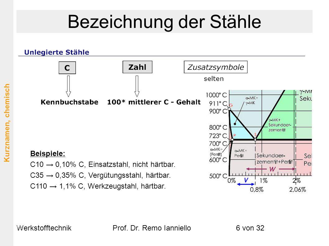 WerkstofftechnikProf. Dr. Remo Ianniello6 von 32 Beispiele: C10 → 0,10% C, Einsatzstahl, nicht härtbar. C35 → 0,35% C, Vergütungsstahl, härtbar. C110