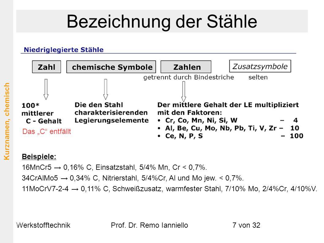 WerkstofftechnikProf. Dr. Remo Ianniello7 von 32 Beispiele: 16MnCr5 → 0,16% C, Einsatzstahl, 5/4% Mn, Cr < 0,7%. 34CrAlMo5 → 0,34% C, Nitrierstahl, 5/