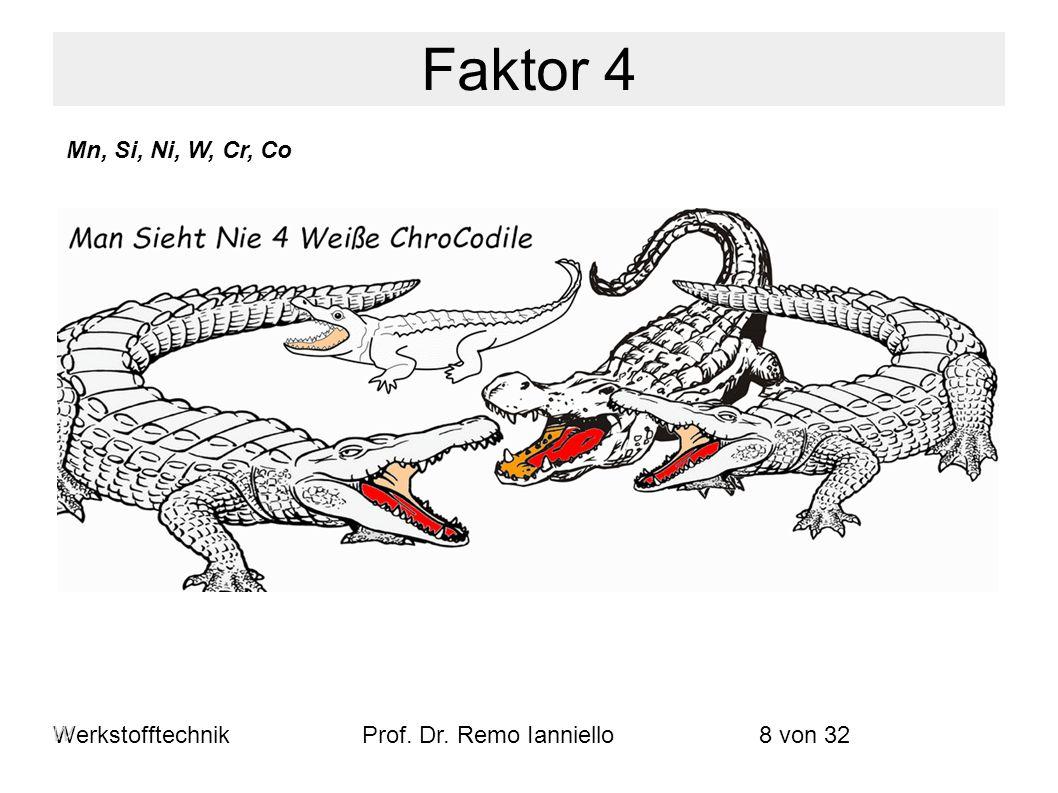 """WerkstofftechnikProf. Dr. Remo Ianniello8 von 32 Das """"C"""" entfällt Faktor 4 W Mn, Si, Ni, W, Cr, Co"""