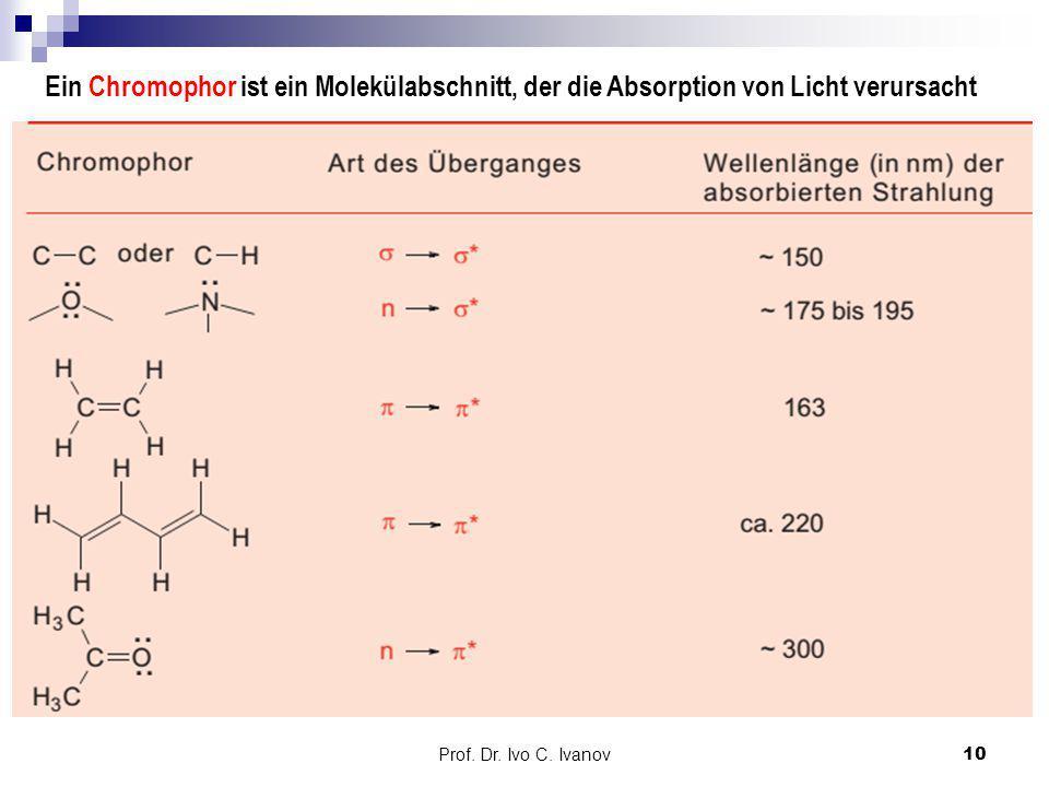 Prof. Dr. Ivo C. Ivanov10 Ein Chromophor ist ein Molekülabschnitt, der die Absorption von Licht verursacht