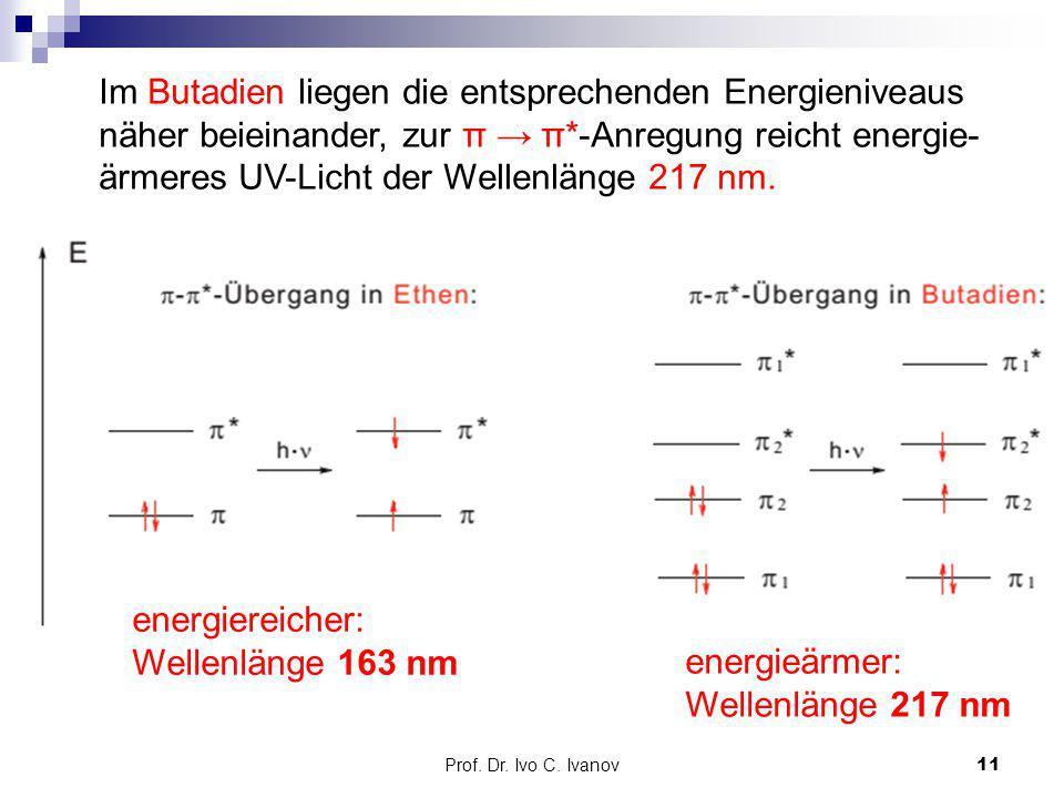 Prof. Dr. Ivo C. Ivanov11 Im Butadien liegen die entsprechenden Energieniveaus näher beieinander, zur π → π*-Anregung reicht energie- ärmeres UV-Licht