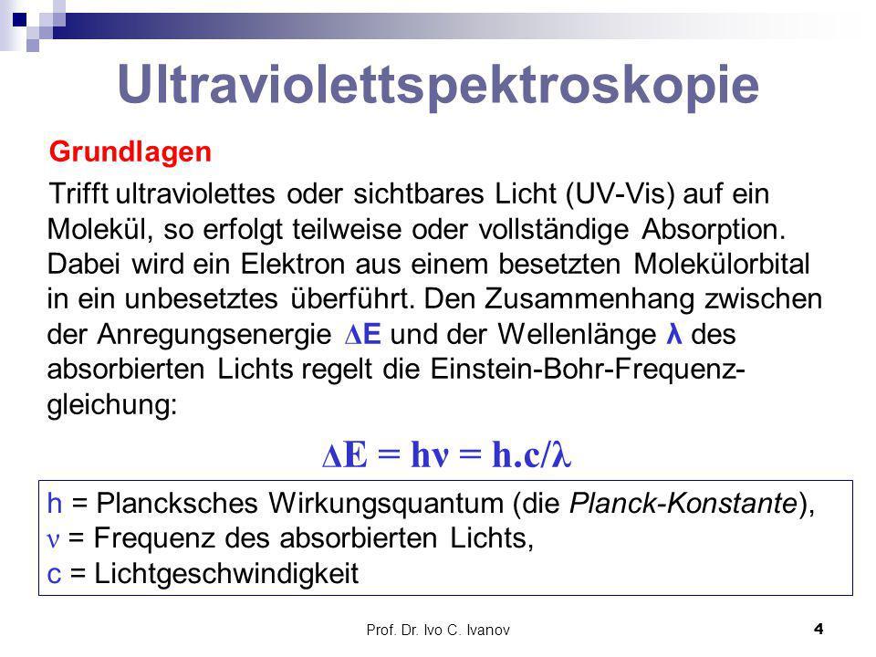 Prof. Dr. Ivo C. Ivanov4 Ultraviolettspektroskopie Grundlagen Trifft ultraviolettes oder sichtbares Licht (UV-Vis) auf ein Molekül, so erfolgt teilwei