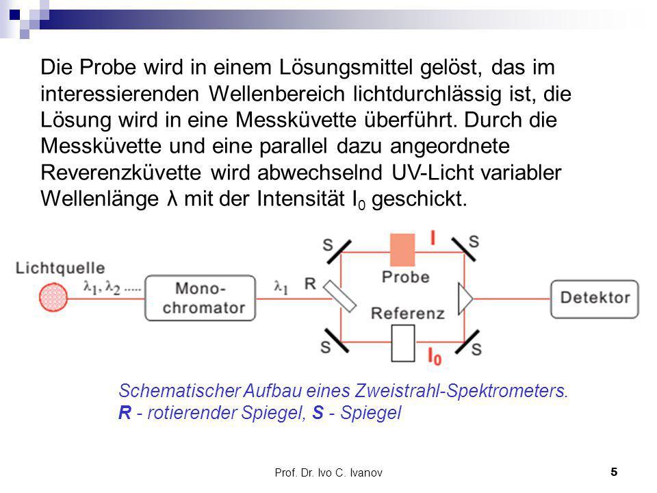 Prof. Dr. Ivo C. Ivanov5 Die Probe wird in einem Lösungsmittel gelöst, das im interessierenden Wellenbereich lichtdurchlässig ist, die Lösung wird in