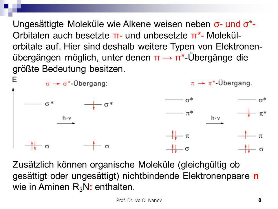 Prof. Dr. Ivo C. Ivanov8 Ungesättigte Moleküle wie Alkene weisen neben σ- und σ*- Orbitalen auch besetzte π- und unbesetzte π*- Molekül- orbitale auf.