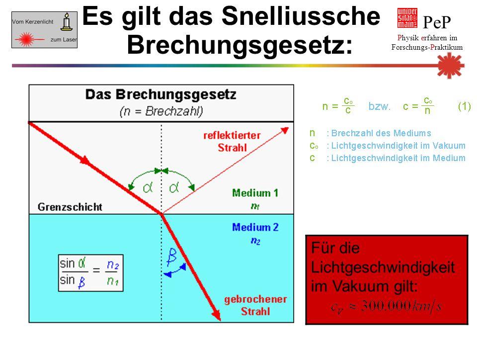 Für die Lichtgeschwindigkeit im Vakuum gilt: PeP Physik erfahren im Forschungs-Praktikum Es gilt das Snelliussche Brechungsgesetz: