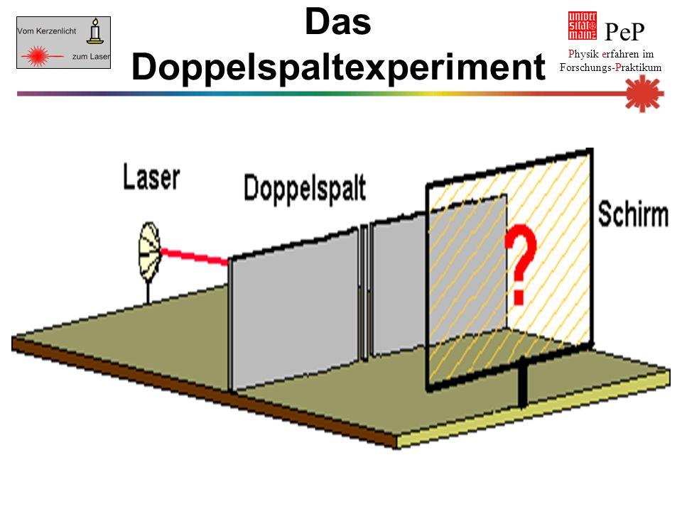 PeP Physik erfahren im Forschungs-Praktikum Das Doppelspaltexperiment