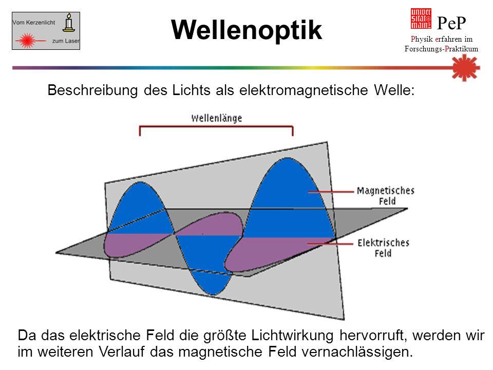 PeP Physik erfahren im Forschungs-Praktikum Beschreibung des Lichts durch eine Welle Perioden- dauer T Abstand von der Lichtquelle in Ausbreitungsrichtung Zeit Wellen- länge E E Betrachtung der Welle an einem bestimmten Ort über einen gewissen Zeitraum Perioden- dauer T Abstand von der Lichtquelle in Ausbreitungsrichtung Zeit Wellen- länge E E Betrachtung der Ausdehnung der Welle zu einem bestimmten Zeitpunkt Amplitude (Maximalausschlag) c = /T = f LichtquellePunkt der Beobachtung Lichtquelle Momentaufnahme des Wellenausschnitts